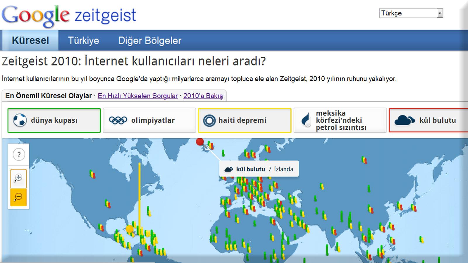 Google Zeitgeist 2010 Değerlendirmesi